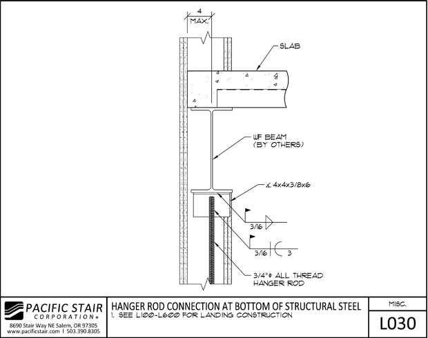 Concrete Filled Stairs & Landings | Pacific Stair Corporation