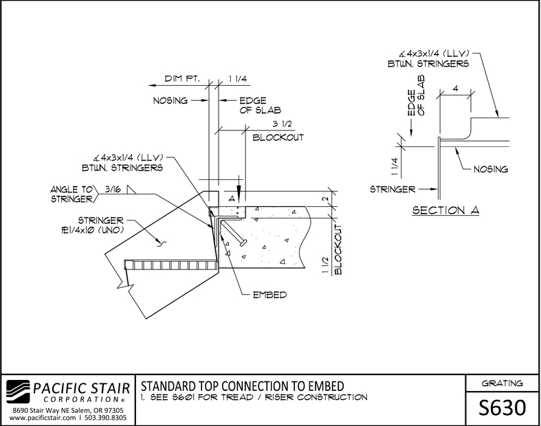 Downloads and details pacific stair corporation sciox Image collections